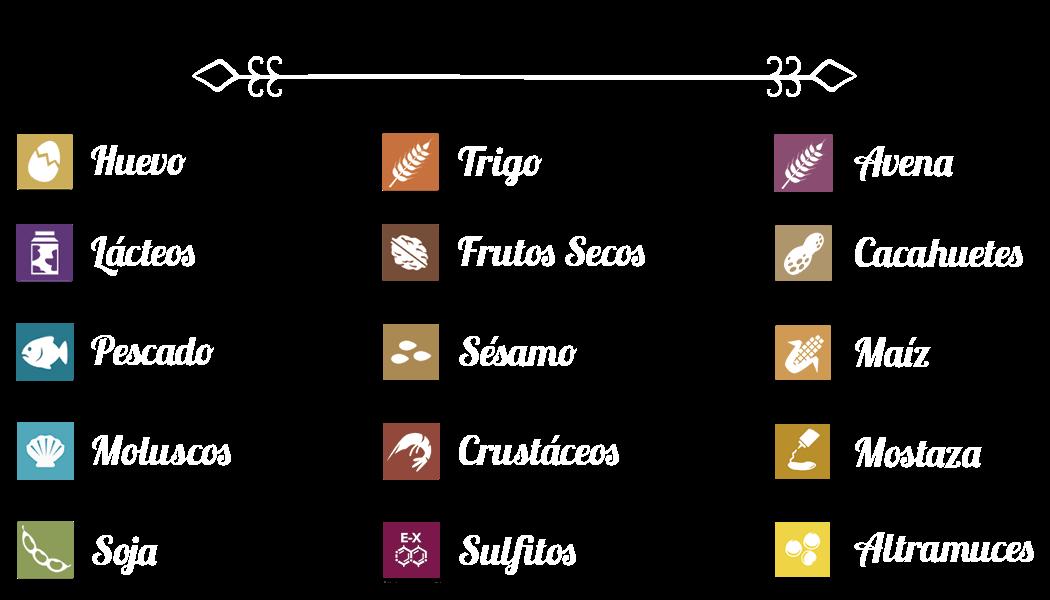 Leyenda de alérgenos de la carta con gluten